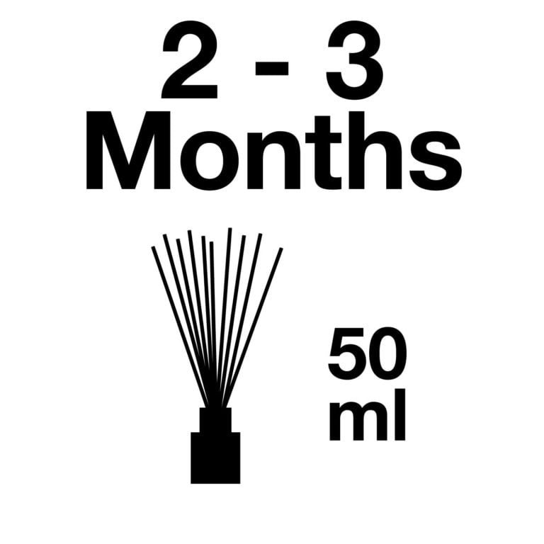 Pairfum Infographic Reed Diffuser Volume Cube 50 Ml Longlasting