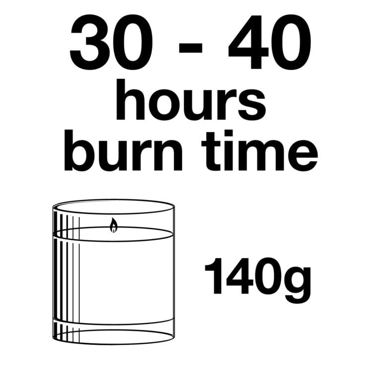 Pairfum Infographic Soy Wax Candle Petite 140 G Burn Time
