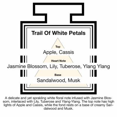 Fragrance Description Trail White Petals Jasmine Tuberose Ylang